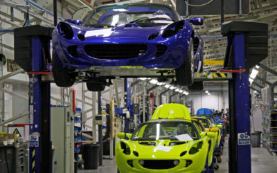 Brexit and the automotive industry